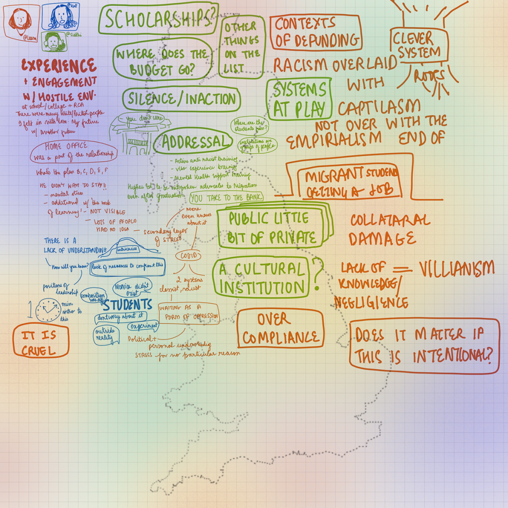 Mapping the Hostile Environment in Higher Arts Education: Workshop 4