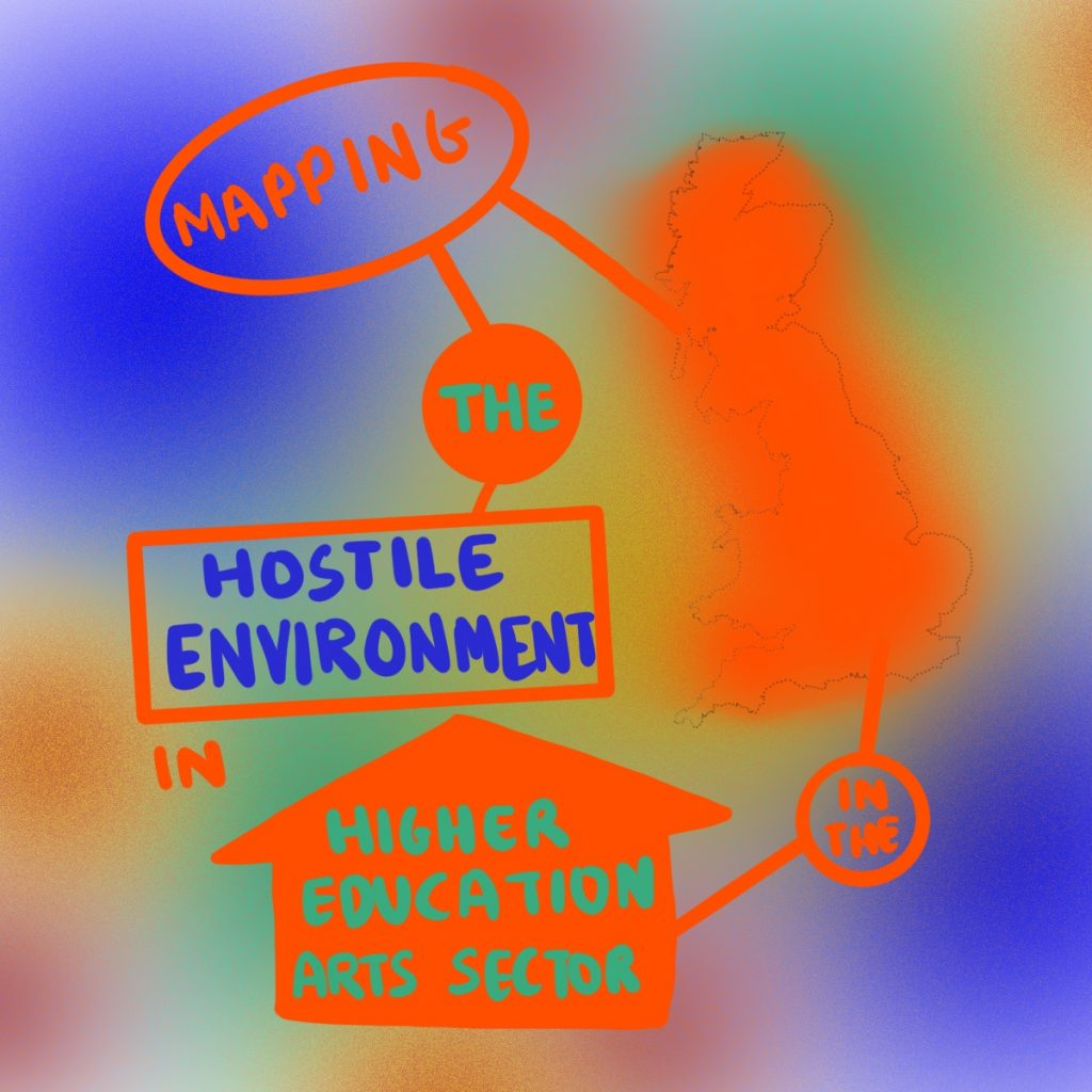 Mapping the Hostile Environment in Arts Education